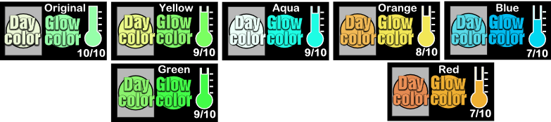 http://starsglow.com/sensorycue/webadds/glow_chart1..png